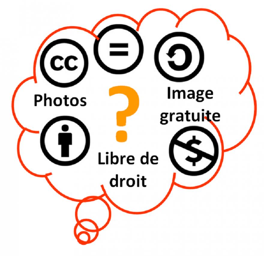 Nuage de pensé sur nos droits sur les photos, nature isère