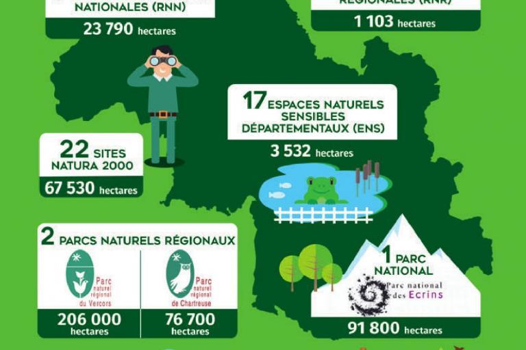 Carte du patrimoine naturel en Isère sur Nature isère